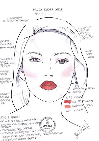lfw-face-chart